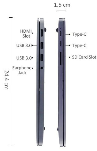 Xiaomi Mi Notebook Pro Ports & Connectivity
