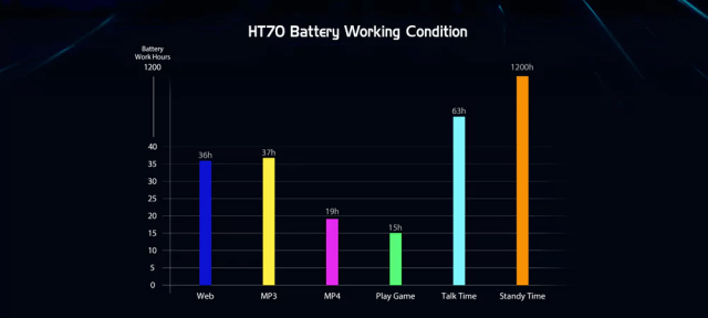 Homtom HT70 Battery 3