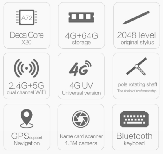 VoYo i8 Max Overview Features