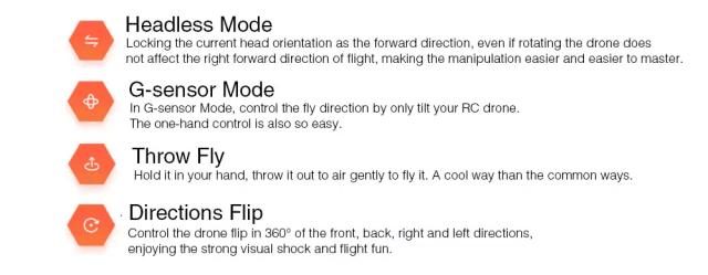 Xiaomi MITU Mini RC Drone Modes