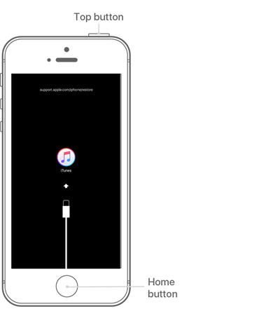 How to Unlock iPod Force Reboot 6s