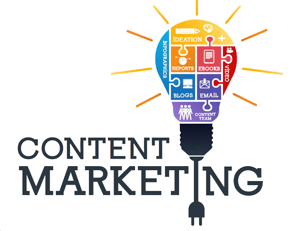 Goal of Content Marketing