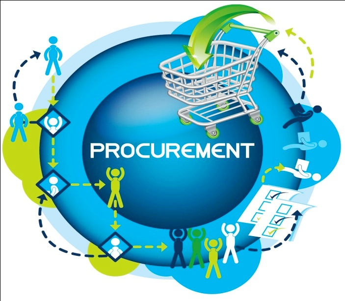 Timely Procurement Of Products Help To Meet The Project Timeline Why is Prototyping Important