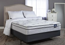 Features That Show Best Quality Mattress