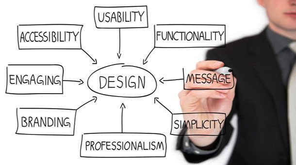 Essential Factors of a Good Business Website