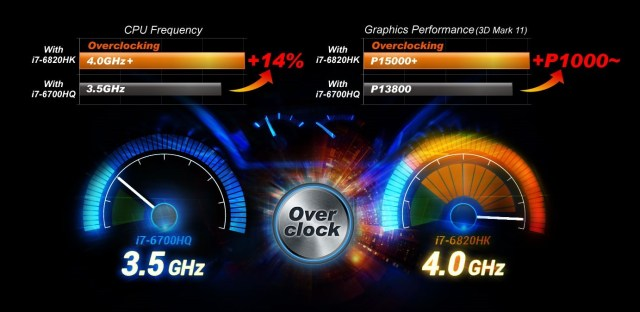 How to Overclock CPU AMD Conclusion