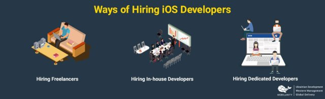 Who is an iOS Developer & Why Your Business Needs Them