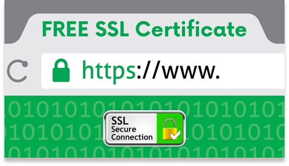 Lack of SSL Security