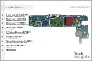 Blackberry Z10 Teardown | TechInsights