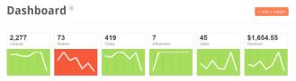 addshoppers-dashboard-data