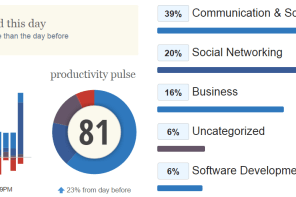 The Productive Online Business Toolbox: My Must-Have Tools -