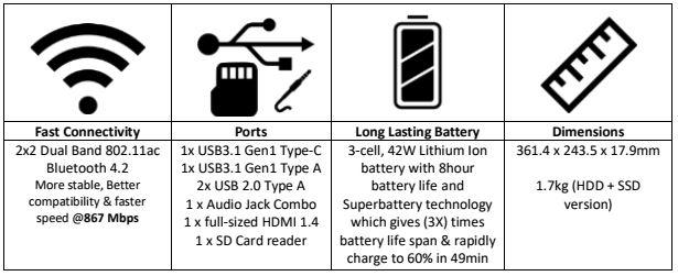 Asus VivoBook S15 Performance