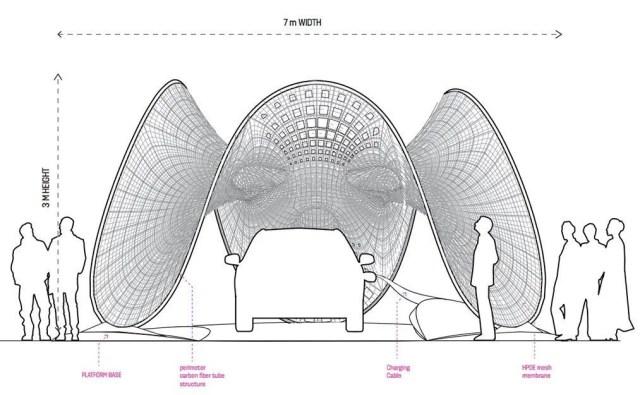 volvo solar concept 3