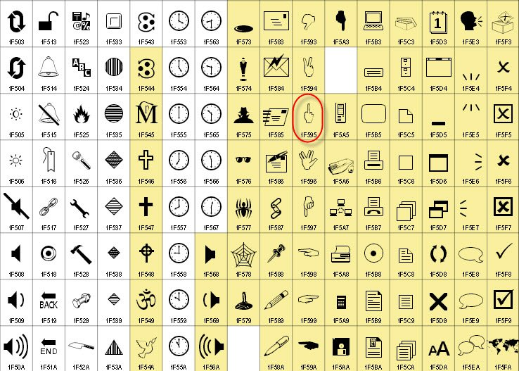 These are the upcoming emojis from Unicode – Techjaja