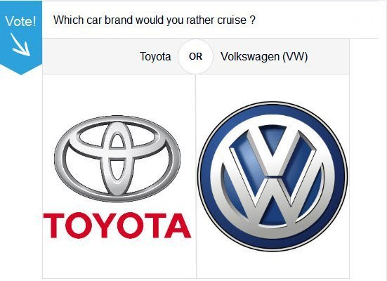 Toyota Vs WV