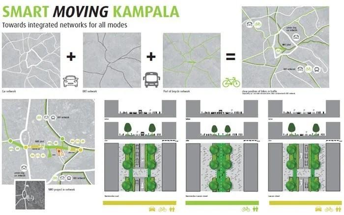 KCCA Plans for Kampala Roads 4