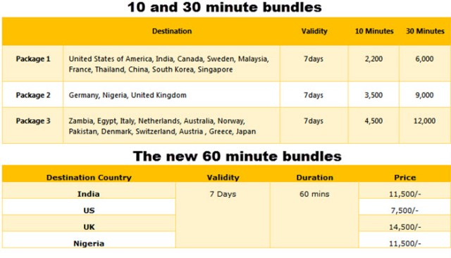 International calling bundles mtn