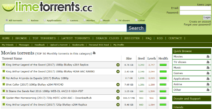 Top 10 Best Torrenting Sites of all Time