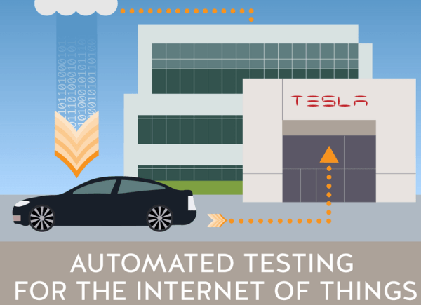 internet of things IoT testing and quality analysis in automobiles