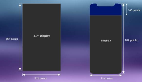 Designing for iPhone X-2
