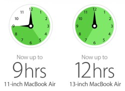 MacBook Air Haswell Battery Life