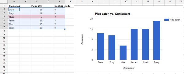 Get more out of Google Pages with conditional formatting-4