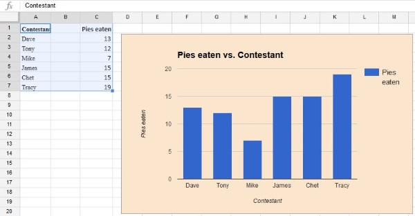 How to build maps in Google Sheets-3