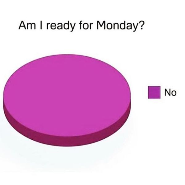 am i ready for monday