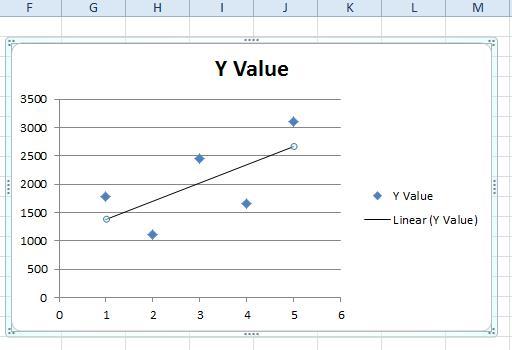 linear regression 4