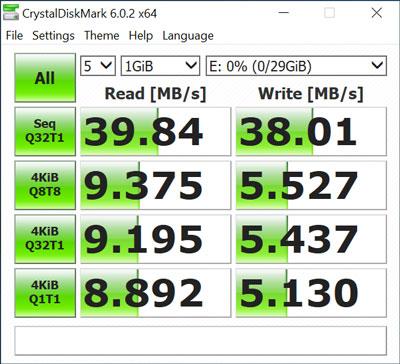 datashur pro benchmark