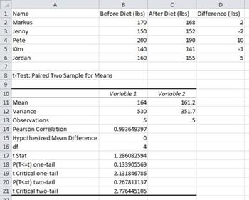 Data Analysis Final Table