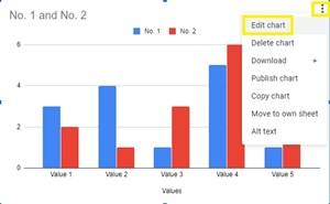 edit chart
