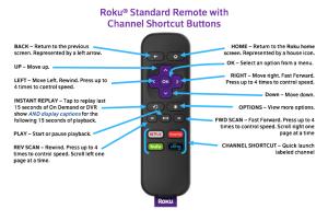 Rock remote control