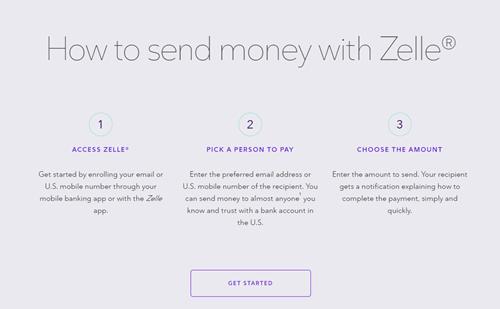 how to send money