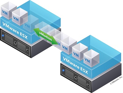 VMware How to replace thick supply with thin supply