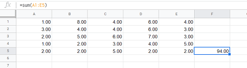 What is Range in Google Sheets