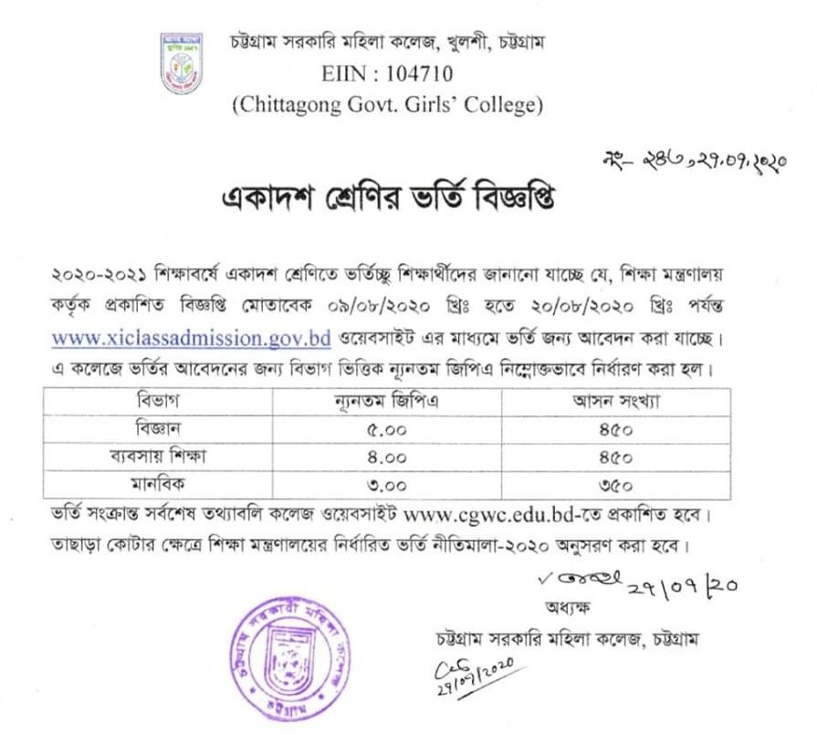 চট্টগ্রাম-সরকারি-মহিলা-কলেজ-ভর্তি-তথ্য-২০২০-২০২১
