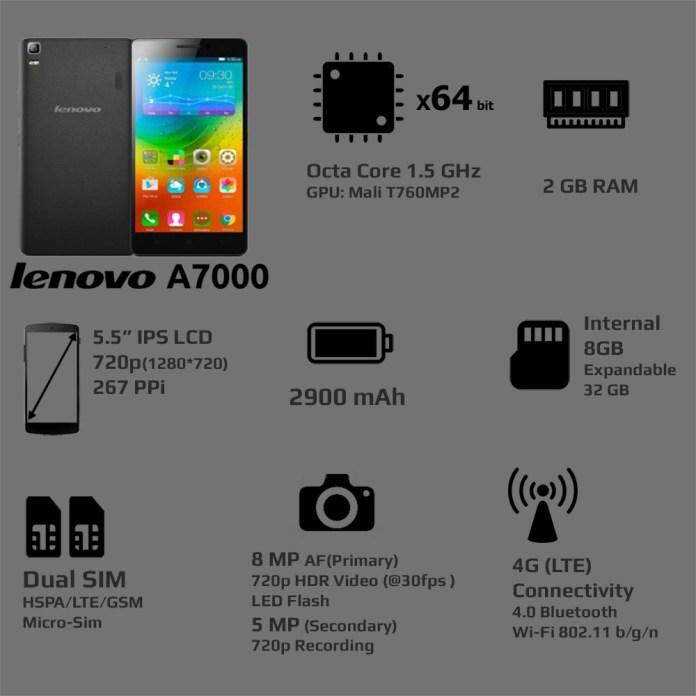Lenovo_A700