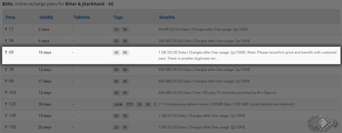 BSNL_Cheapest_3G