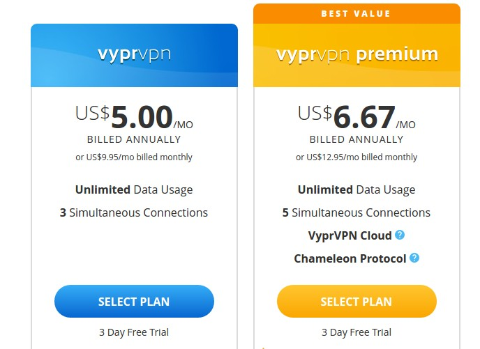 VyprVPN Review: Your Personal Stealth Assistant (Sponsored) 1