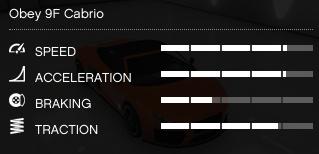 gta 5 car stats