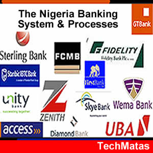 Verve Cards in Nigeria Banks