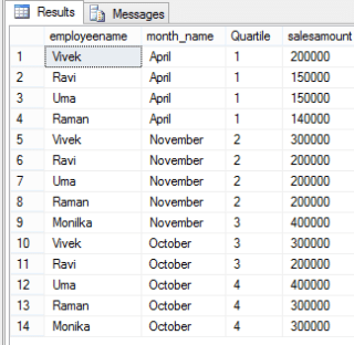 NTILE Ranking Functions in SQL Server CodeProject