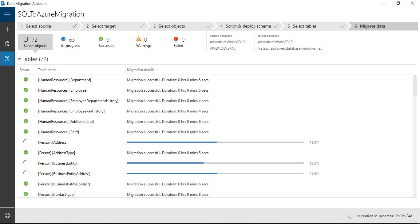 Migrating SQL Database To Azure SQL Instance using