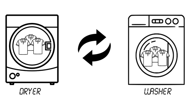 Picture of washing machine and dryer are already occupied, the clothes inside needs to be swapped - technbuzz.com