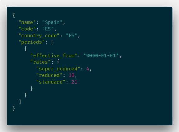 A image of code snippet which show how VAT of EU nations looks in JSON format