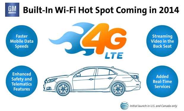 GM vehicles with 4G LTE connectivity