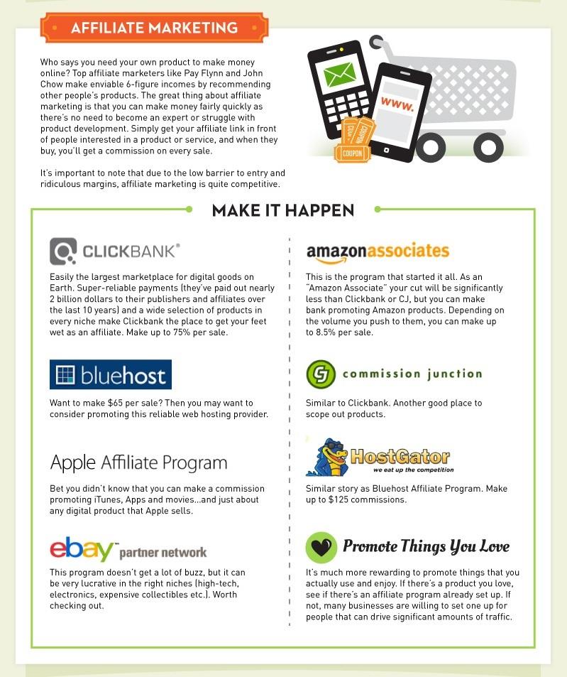 Affiliate Marketing is best way to make money online - Technig