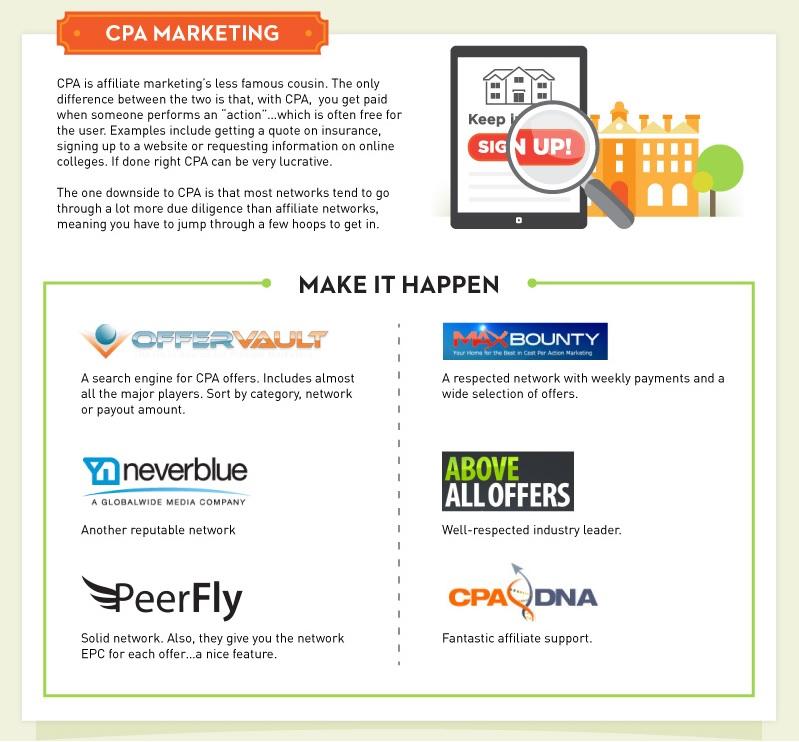 CPA Marketing - Make money online with CAP Marketing - Technig