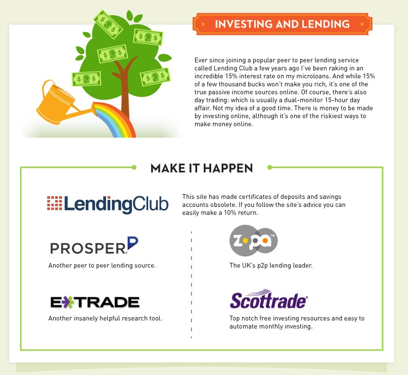 Investing and Lending - How to Make Money Online